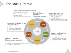 The Dmaic Process Ppt PowerPoint Presentation Model
