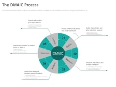 The Dmaic Process Ppt Slides