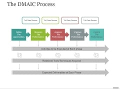 The Dmaic Process Tamplate 1 Ppt PowerPoint Presentation Background Image