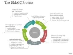The Dmaic Process Tamplate 2 Ppt PowerPoint Presentation Design Templates