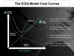 The Eoq Model Cost Curves Ppt PowerPoint Presentation Gallery Show