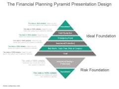 The Financial Planning Pyramid Presentation Design