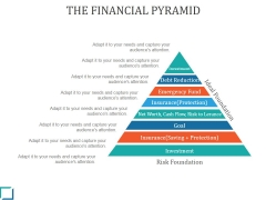 The Financial Pyramid Ppt PowerPoint Presentation Template