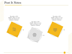 The Fishbone Analysis Tool Post It Notes Ppt Inspiration Picture PDF