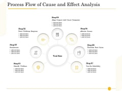The Fishbone Analysis Tool Process Flow Of Cause And Effect Analysis Diagrams PDF