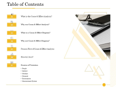The Fishbone Analysis Tool Table Of Contents Ppt Styles Background Designs PDF