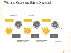 The Fishbone Analysis Tool Why Use Cause And Effect Diagram Mockup PDF