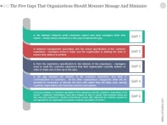 The Five Gaps That Organizations Should Measure Manage And Minimize Ppt PowerPoint Presentation Infographic Template