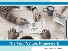 The Four Values Framework Organizational Management Ppt PowerPoint Presentation Complete Deck