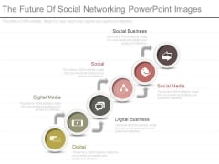 The Future Of Social Networking Powerpoint Images