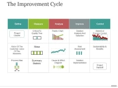 The Improvement Cycle Ppt PowerPoint Presentation Layouts
