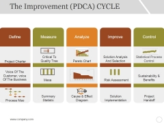 The Improvement Cycle Ppt PowerPoint Presentation Show Example