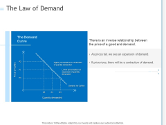 The Law Of Demand Ppt PowerPoint Presentation Pictures Show PDF