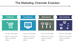 The Marketing Channels Evolution Ppt PowerPoint Presentation Infographics Inspiration