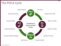 The Pdca Cycle Ppt PowerPoint Presentation Show
