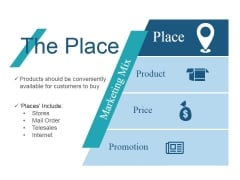The Place Ppt PowerPoint Presentation Infographics