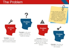 The Problem Ppt PowerPoint Presentation Gallery Ideas