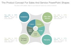 The Product Concept For Sales And Service Powerpoint Shapes