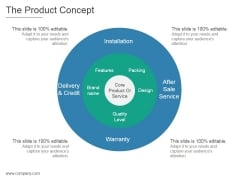 The Product Concept Ppt PowerPoint Presentation Shapes