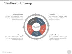 The Product Concept Ppt PowerPoint Presentation Slide
