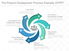 The Product Development Process Example Of Ppt