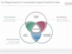 The Rasgas Approach To Sustainability Diagram Powerpoint Ideas