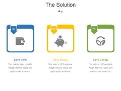 The Solution Template 3 Ppt PowerPoint Presentation Guide