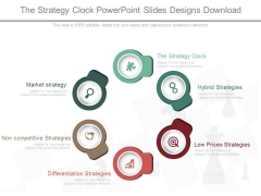 The Strategy Clock Powerpoint Slides Designs Download