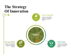 The Strategy Of Innovation Ppt PowerPoint Presentation Pictures Show
