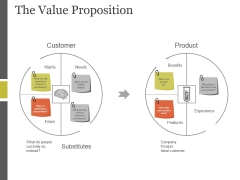 The Value Proposition Template 1 Ppt PowerPoint Presentation Ideas