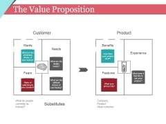 The Value Proposition Template 1 Ppt PowerPoint Presentation Inspiration Visuals