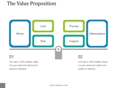 The Value Proposition Template 1 Ppt PowerPoint Presentation Slide