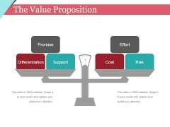 The Value Proposition Template 2 Ppt PowerPoint Presentation Model Slides