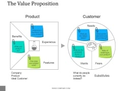 The Value Proposition Template 2 Ppt PowerPoint Presentation Pictures