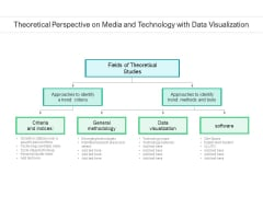 Theoretical Perspective On Media And Technology With Data Visualization Ppt PowerPoint Presentation File Background Image PDF
