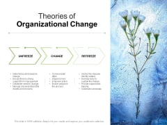 Theories Of Organizational Change Ppt PowerPoint Presentation Pictures Background Image