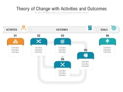 Theory Of Change With Activities And Outcomes Ppt Powerpoint Presentation Infographic Template Summary Pdf