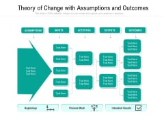 Theory Of Change With Assumptions And Outcomes Ppt Powerpoint Presentation Icon Good Pdf
