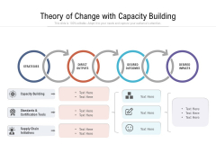 Theory Of Change With Capacity Building Ppt Powerpoint Presentation Infographic Template Structure Pdf