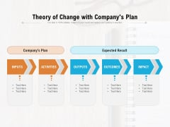 Theory Of Change With Company S Plan Ppt Powerpoint Presentation Summary Format Pdf