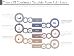Theory Of Constraints Template Powerpoint Ideas