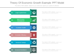 Theory Of Economic Growth Example Ppt Model