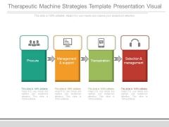 Therapeutic Machine Strategies Template Presentation Visual