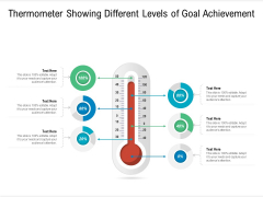 Thermometer Showing Different Levels Of Goal Achievement Ppt PowerPoint Presentation File Brochure PDF