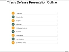 Thesis Defense Presentation Outline Ppt PowerPoint Presentation Icon Infographics
