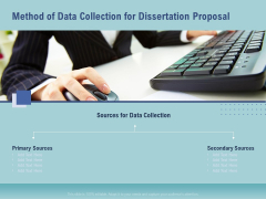 Thesis Method Of Data Collection For Dissertation Proposal Ppt Icon Graphics Tutorials PDF