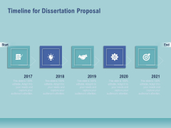 Thesis Timeline For Dissertation Proposal Ppt Portfolio Model PDF