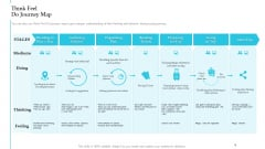 Think Feel Do Journey Map Steps To Improve Customer Engagement For Business Development Microsoft PDF