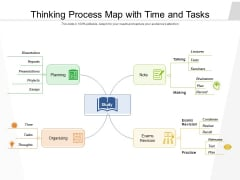 Thinking Process Map With Time And Tasks Ppt PowerPoint Presentation Slides Visuals PDF