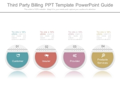 Third Party Billing Ppt Template Powerpoint Guide
